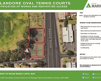 Glandore Oval Works March To May 2019