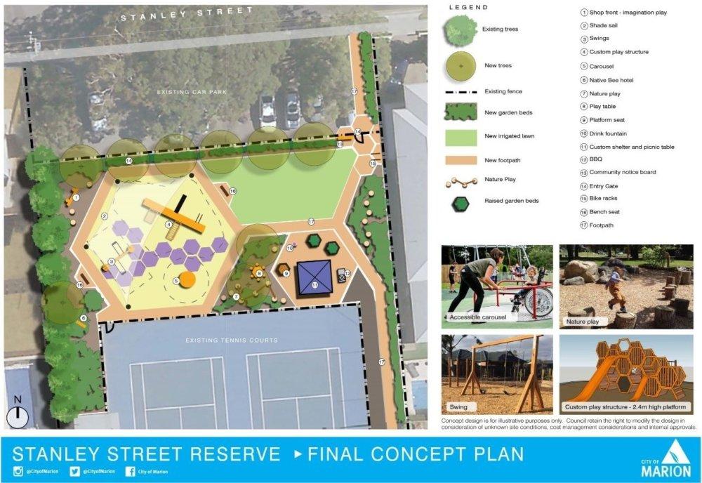 Stanley Street Reserve Concept FINAL OCTOBER 2020 1 v2 2