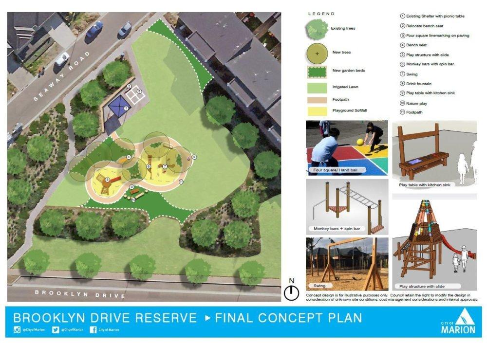 Final Concept web image