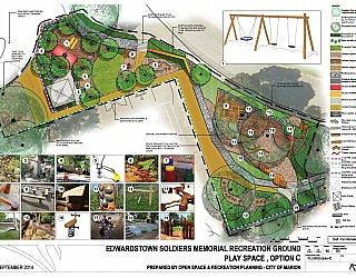 Edwardstown Soldiers Memorial Recreation Ground Playground Design