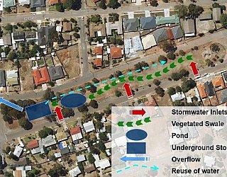 Harbrow Grove Reserve Water Sensitive Urban Design Concept 1