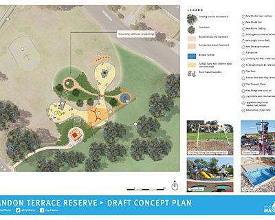 Bandon Terrace Reserve Concept Plan June 2018