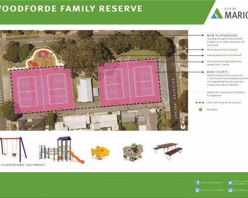 Woodforde Family Reserve Site Plan