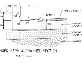 Kerb diagram