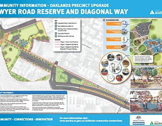 Dwyer Reserve Signage