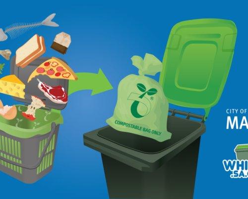 Food waste header