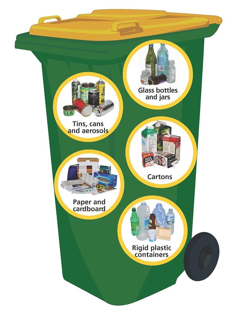 What Goes In Recycling Bin