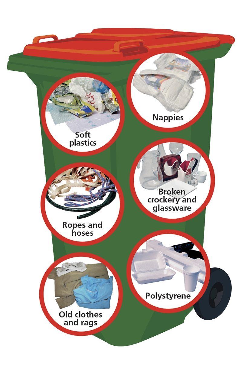 What Goes In Waste Bin